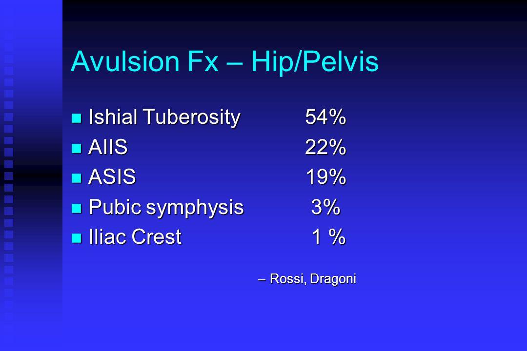 Avulsion Fx – Hip/Pelvis n Ishial Tuberosity 54% n AIIS22% n ASIS19% n Pubic symphysis 3% n Iliac Crest 1 % –Rossi, Dragoni