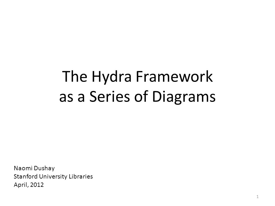 The Hydra Framework as a Series of Diagrams Naomi Dushay Stanford University Libraries April, 2012 1