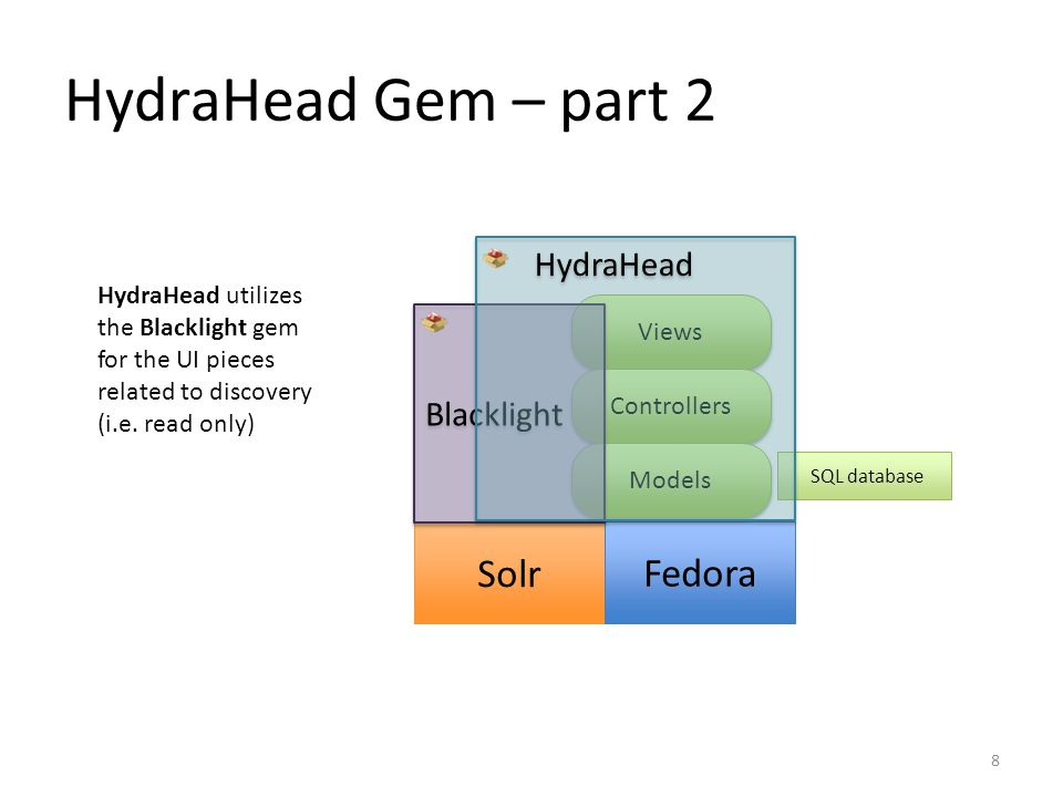 SQL database HydraHead Gem – part 2 Views Controllers Solr Fedora HydraHead utilizes the Blacklight gem for the UI pieces related to discovery (i.e.