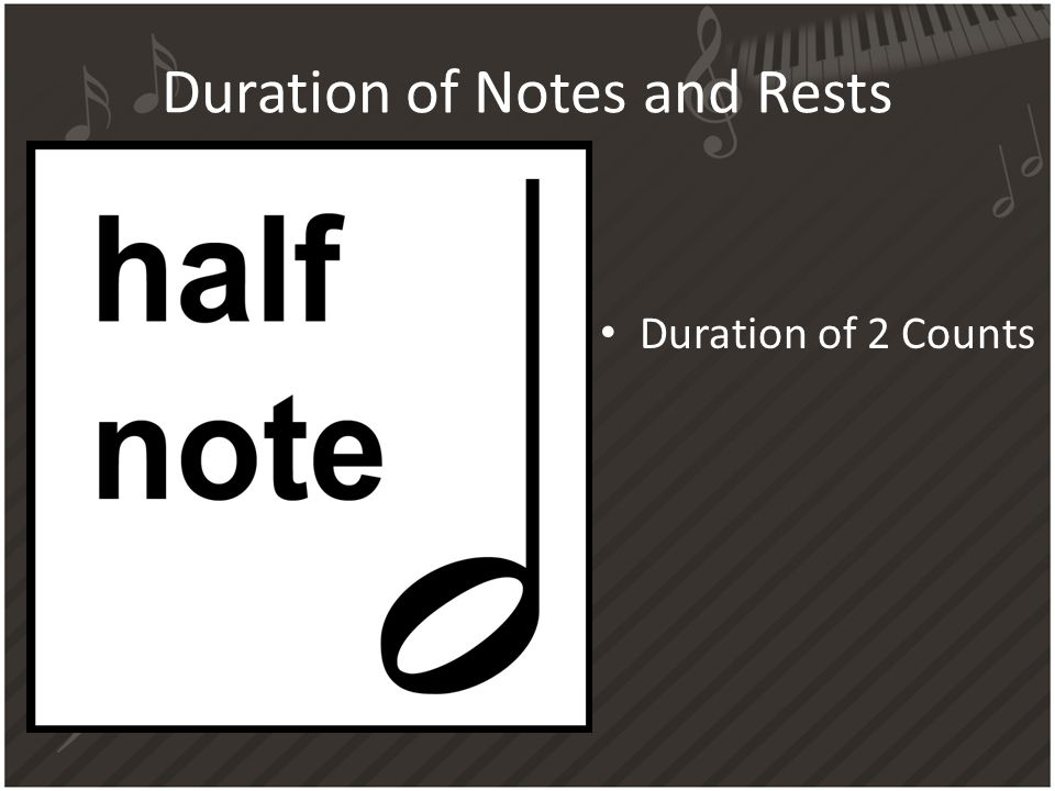 Duration of Notes and Rests Duration of 1 Count