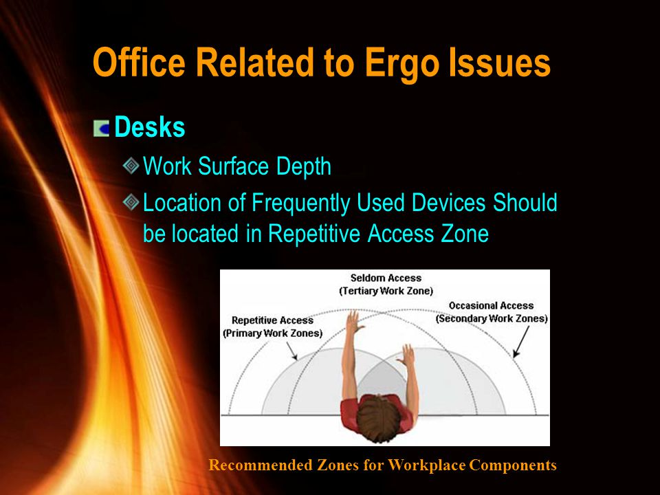 Office Related to Ergo Issues Desks Work Surface Depth Location of Frequently Used Devices Should be located in Repetitive Access Zone Recommended Zon