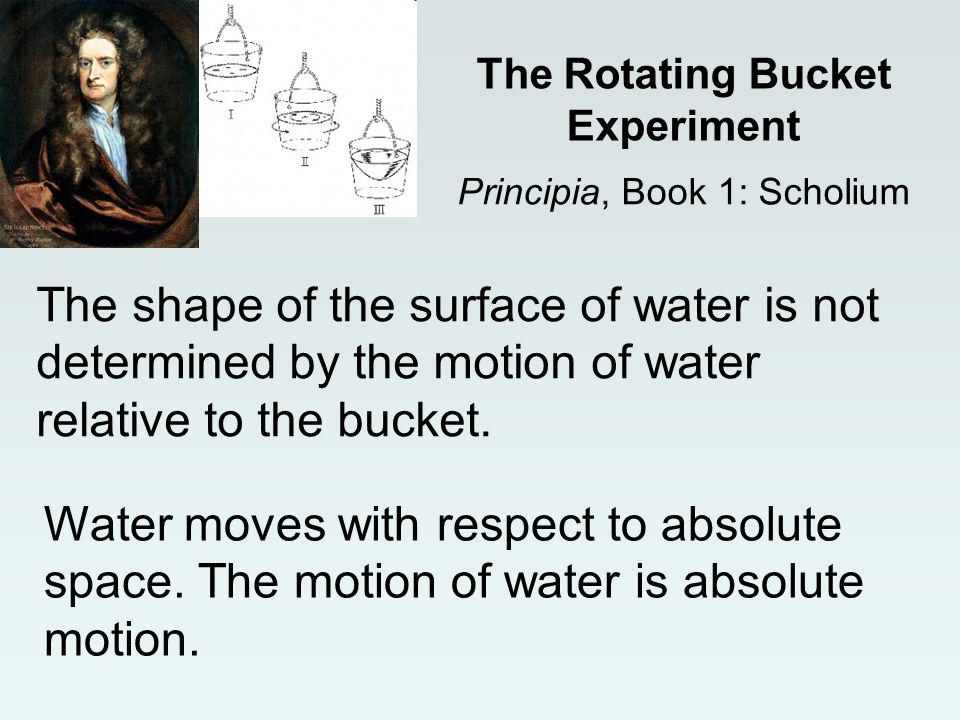 The shape of the surface of water is not determined by the motion of water relative to the bucket.