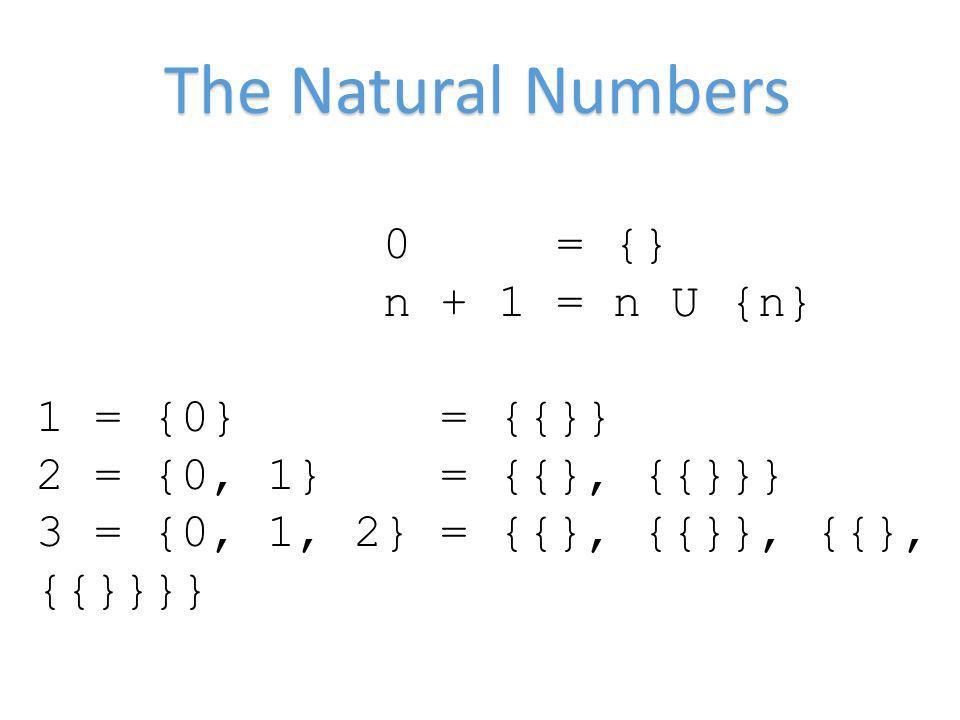 0 = {} n + 1 = n U {n} 1 = {0} = {{}} 2 = {0, 1} = {{}, {{}}} 3 = {0, 1, 2} = {{}, {{}}, {{}, {{}}}} The Natural Numbers
