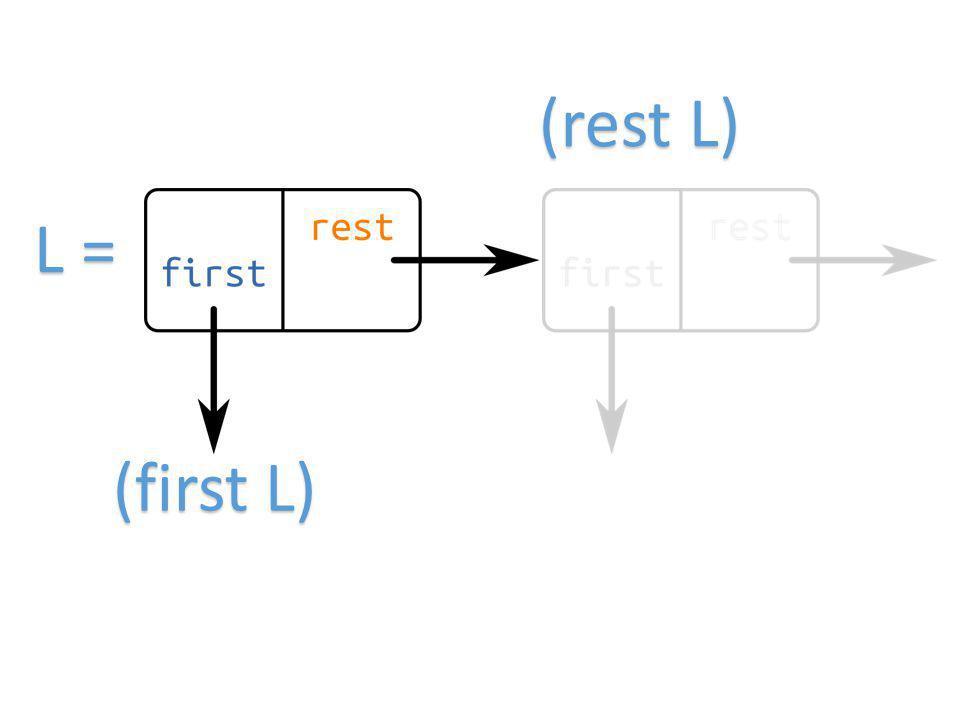 L = (first L) (rest L)