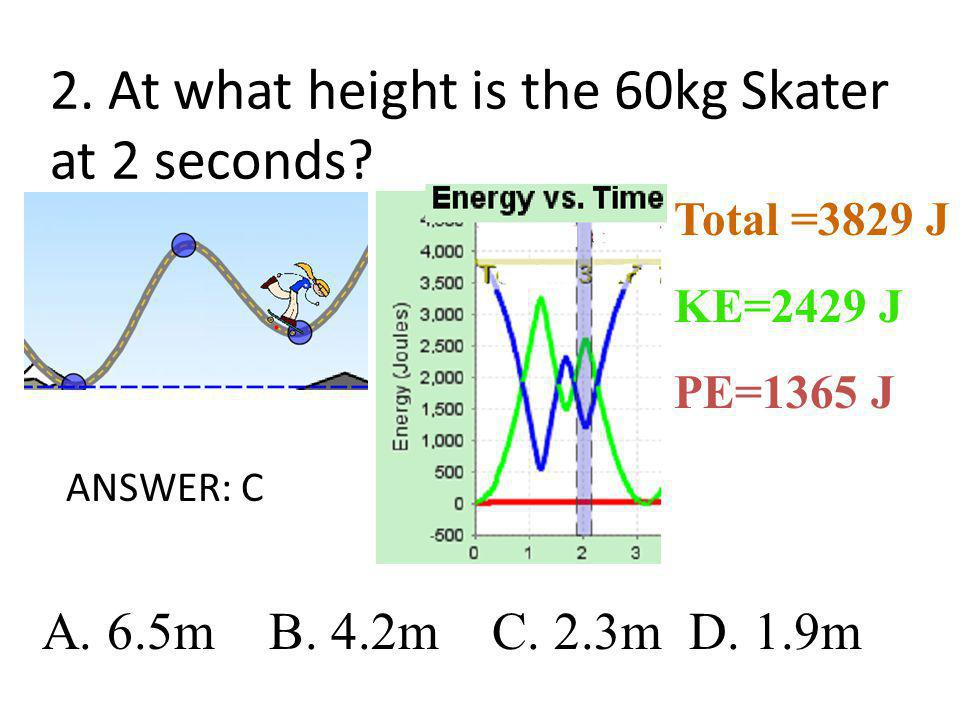 2. At what height is the 60kg Skater at 2 seconds? Total =3829 J KE=2429 J PE=1365 J A. 6.5m B. 4.2m C. 2.3m D. 1.9m ANSWER: C