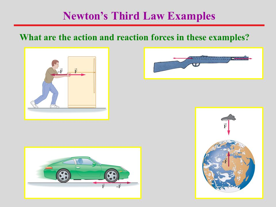 Newtons Third Law Example That Professor Goddard…does not know the relation of action to reaction, and of the need to have something better than a vacuum against which to react - to say that would be absurd.
