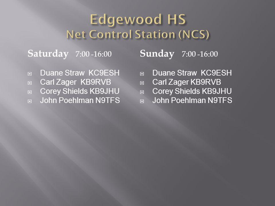 Saturday 7:00 -16:00 Duane Straw KC9ESH Carl Zager KB9RVB Corey Shields KB9JHU John Poehlman N9TFS Sunday 7:00 -16:00 Duane Straw KC9ESH Carl Zager KB