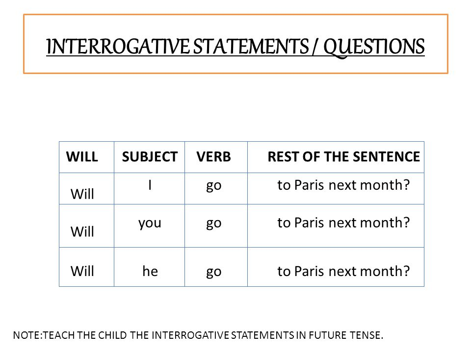 INTERROGATIVE STATEMENTS / QUESTIONS WILLSUBJECTVERBREST OF THE SENTENCE Will Igoto Paris next month? Will yougoto Paris next month? Willhegoto Paris