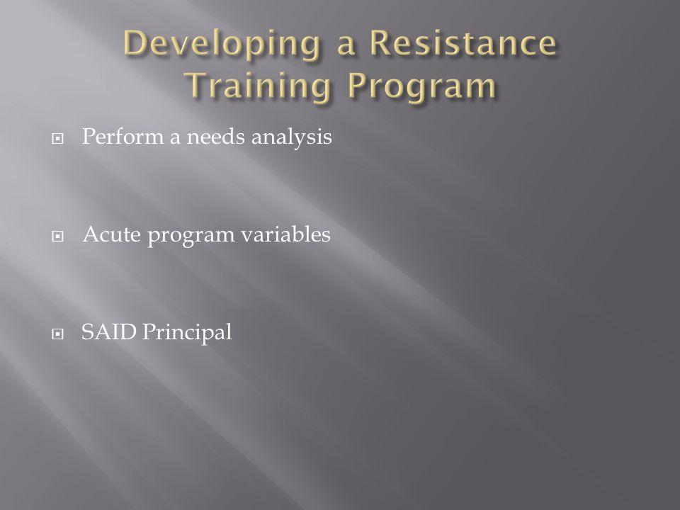 Perform a needs analysis Acute program variables SAID Principal