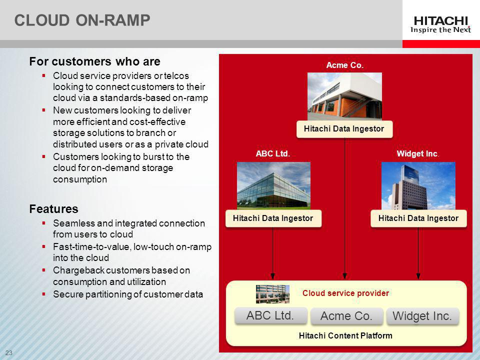 23 CLOUD ON-RAMP For customers who are Cloud service providers or telcos looking to connect customers to their cloud via a standards-based on-ramp New customers looking to deliver more efficient and cost-effective storage solutions to branch or distributed users or as a private cloud Customers looking to burst to the cloud for on-demand storage consumption Features Seamless and integrated connection from users to cloud Fast-time-to-value, low-touch on-ramp into the cloud Chargeback customers based on consumption and utilization Secure partitioning of customer data Hitachi Data Ingestor Acme Co.