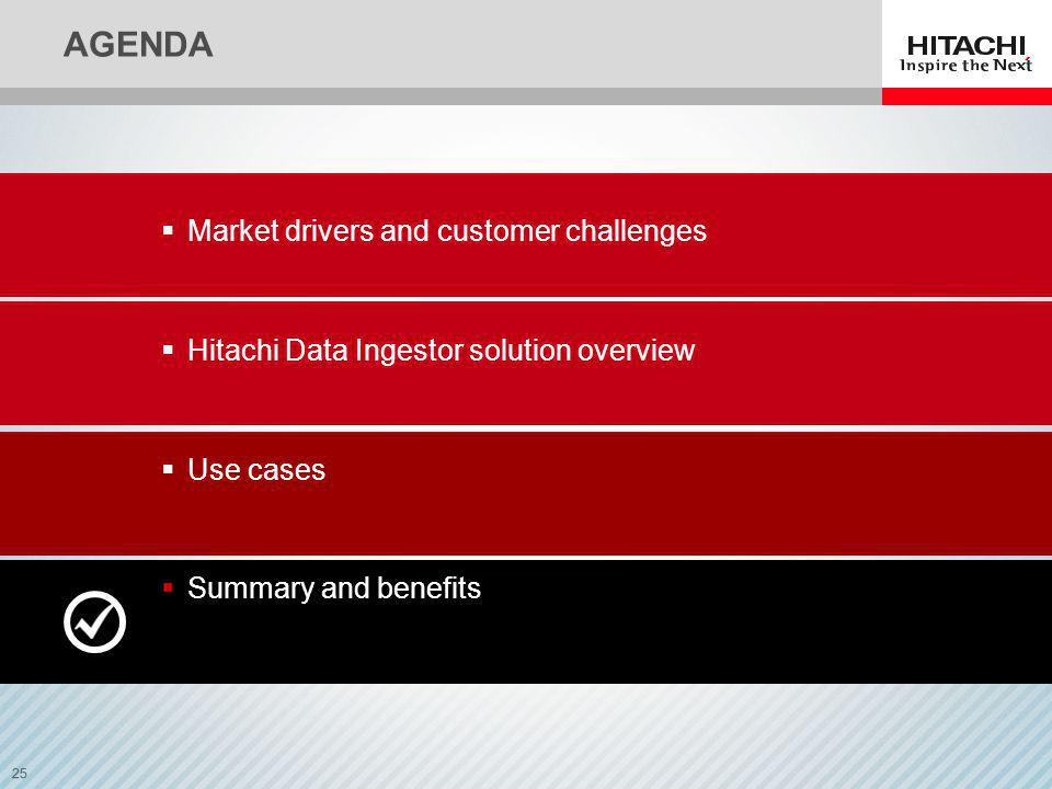 25 AGENDA Market drivers and customer challenges Hitachi Data Ingestor solution overview Use cases Summary and benefits