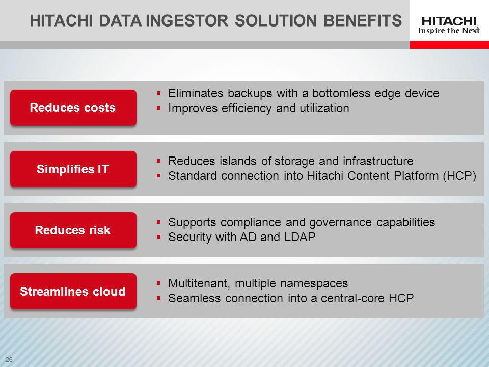 26 Reduces costs Eliminates backups with a bottomless edge device Improves efficiency and utilization Simplifies IT Reduces islands of storage and infrastructure Standard connection into Hitachi Content Platform (HCP) Reduces risk Supports compliance and governance capabilities Security with AD and LDAP Streamlines cloud Multitenant, multiple namespaces Seamless connection into a central-core HCP HITACHI DATA INGESTOR SOLUTION BENEFITS