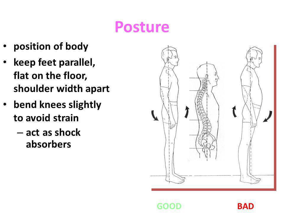 Posture position of body keep feet parallel, flat on the floor, shoulder width apart bend knees slightly to avoid strain – act as shock absorbers GOOD