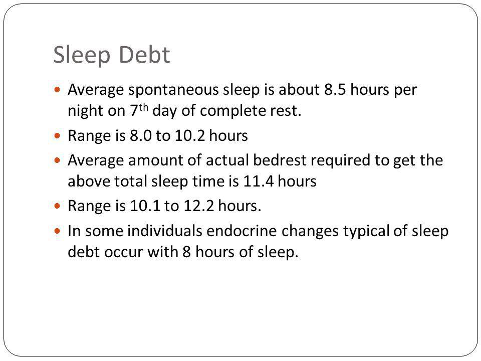 Sleep Debt Average spontaneous sleep is about 8.5 hours per night on 7 th day of complete rest.
