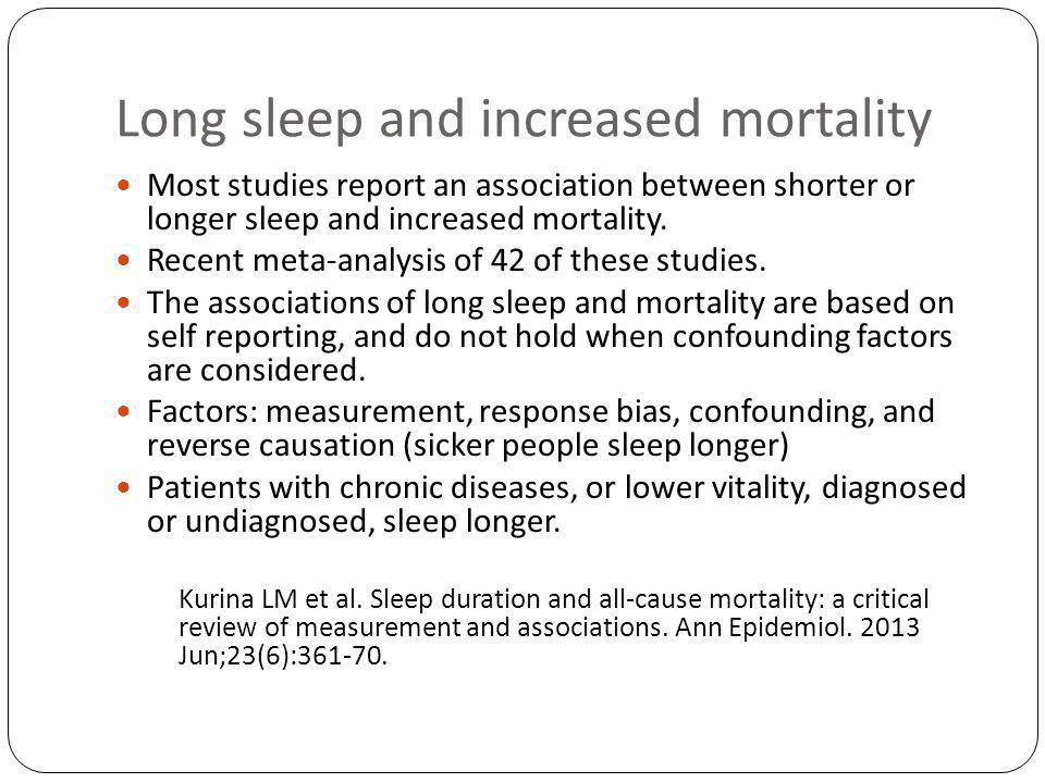 Long sleep and increased mortality Most studies report an association between shorter or longer sleep and increased mortality.