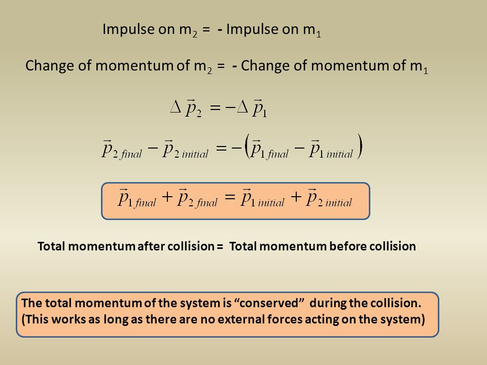 Change of momentum of m 2 = - Change of momentum of m 1 Total momentum after collision = Total momentum before collision The total momentum of the system is conserved during the collision.