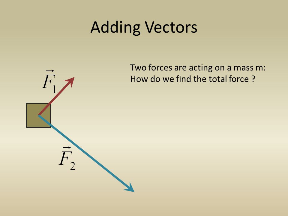 Adding Vectors Two forces are acting on a mass m: How do we find the total force