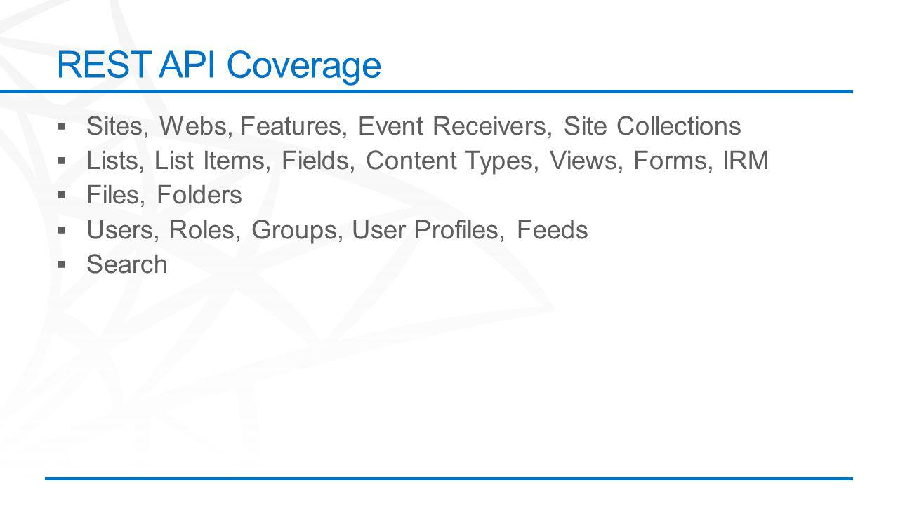 ©2012 Microsoft Corporation. All rights reserved. Content based on SharePoint 2013 Technical Preview and published July 2012. REST API Coverage