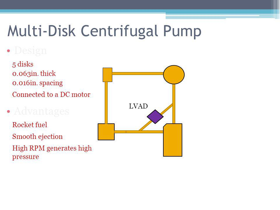 Multi-Disk Centrifugal Pump Design LVAD Advantages 5 disks 0.063in. thick 0.016in. spacing Connected to a DC motor Rocket fuel Smooth ejection High RP