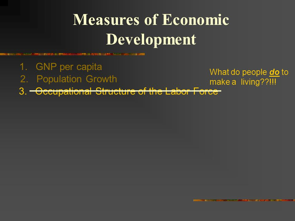 Developed North Developing South Underdeveloped & Emerging