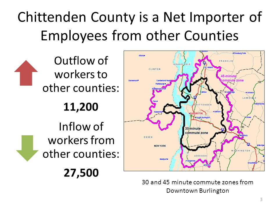 Chittenden County is a Net Importer of Employees from other Counties Outflow of workers to other counties: 11,200 Inflow of workers from other counties: 27,500 30 and 45 minute commute zones from Downtown Burlington 3