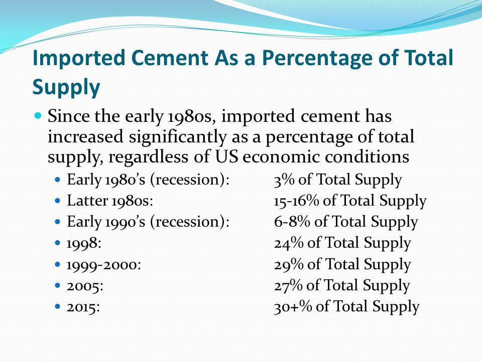 Imported Cement As a Percentage of Total Supply Since the early 1980s, imported cement has increased significantly as a percentage of total supply, regardless of US economic conditions Early 1980s (recession):3% of Total Supply Latter 1980s:15-16% of Total Supply Early 1990s (recession):6-8% of Total Supply 1998:24% of Total Supply 1999-2000:29% of Total Supply 2005:27% of Total Supply 2015:30+% of Total Supply