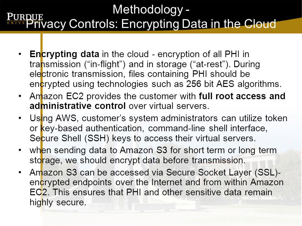 Methodology - Privacy Controls: Encrypting Data in the Cloud Encrypting data in the cloud - encryption of all PHI in transmission (in-flight) and in s