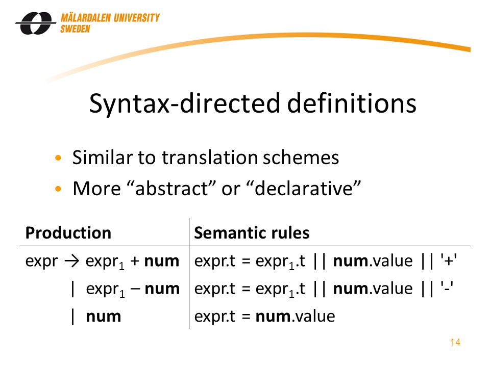 Syntax-directed definitions Similar to translation schemes More abstract or declarative 14 ProductionSemantic rules expr expr 1 + numexpr.t = expr 1.t || num.value || + | expr 1 – numexpr.t = expr 1.t || num.value || - | numexpr.t = num.value