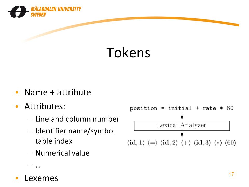 Tokens Name + attribute Attributes: –Line and column number –Identifier name/symbol table index –Numerical value –… Lexemes 17