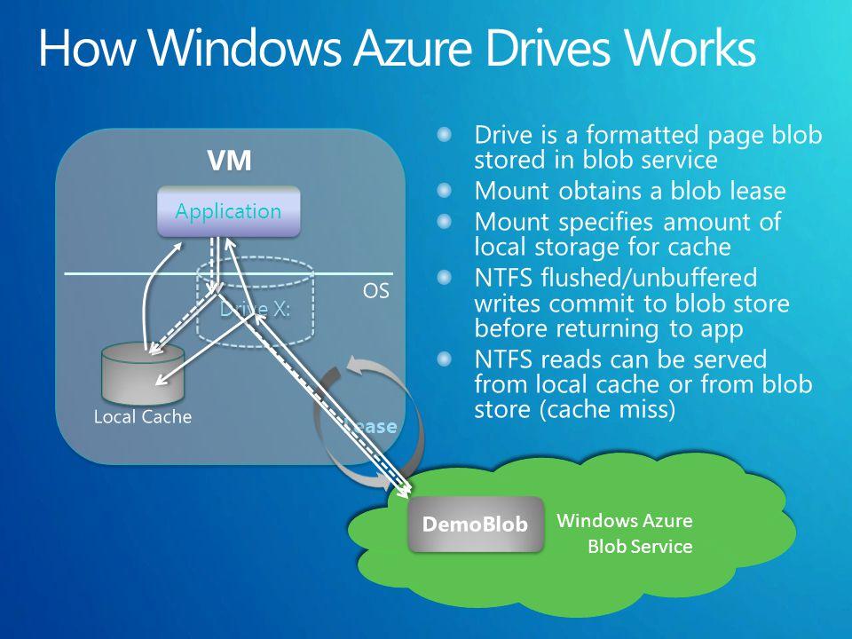 Windows Azure Blob Service Application Lease Drive X:
