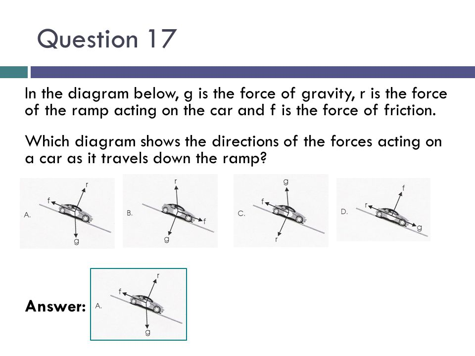 Question 17 In the diagram below, g is the force of gravity, r is the force of the ramp acting on the car and f is the force of friction. Which diagra