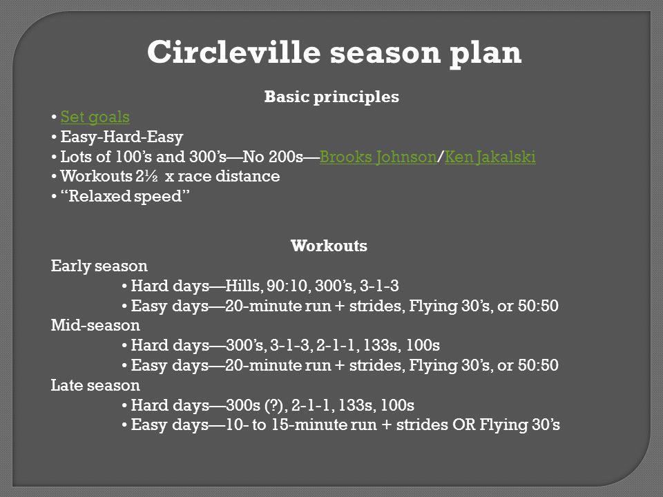 Circleville season plan Basic principles Set goals Easy-Hard-Easy Lots of 100s and 300sNo 200sBrooks Johnson/Ken JakalskiBrooks JohnsonKen Jakalski Wo