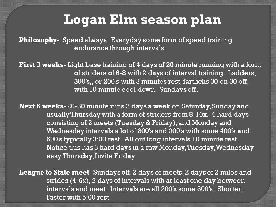Logan Elm season plan Philosophy- Speed always. Everyday some form of speed training endurance through intervals. First 3 weeks- Light base training o
