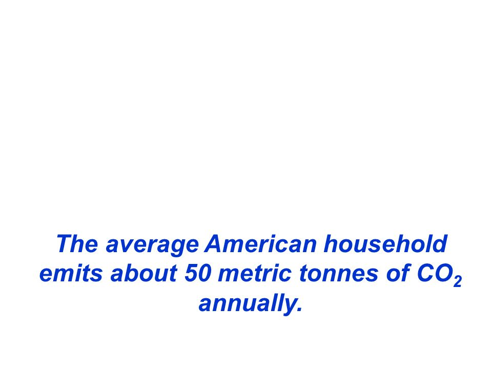 The average American household emits about 50 metric tonnes of CO 2 annually.