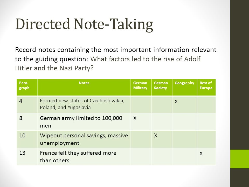 Directed Note-Taking Record notes containing the most important information relevant to the guiding question: What factors led to the rise of Adolf Hitler and the Nazi Party.