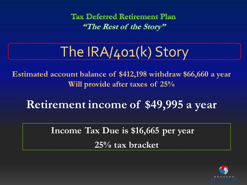 Estimated account balance of $412,198 withdraw $66,660 a year Will provide after taxes of 25% The IRA/401(k) Story Income Tax Due is $16,665 per year 25% tax bracket Retirement income of $49,995 a year