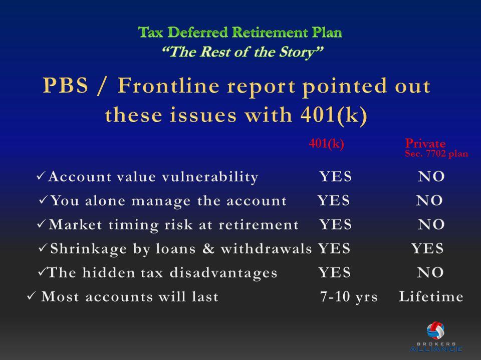 401(k)Private Sec. 7702 plan