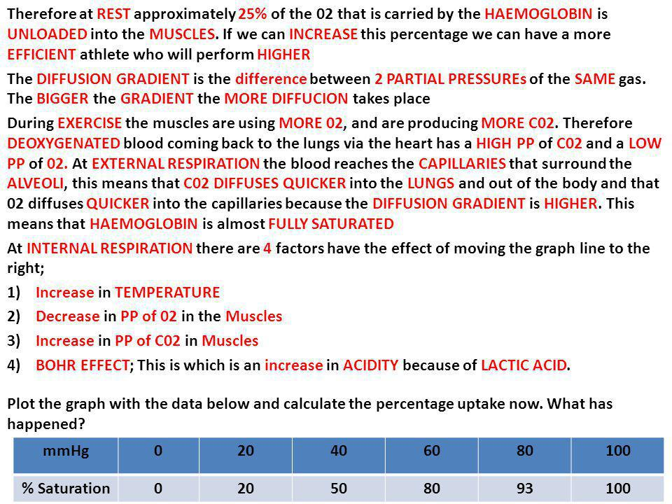 Therefore at REST approximately 25% of the 02 that is carried by the HAEMOGLOBIN is UNLOADED into the MUSCLES. If we can INCREASE this percentage we c
