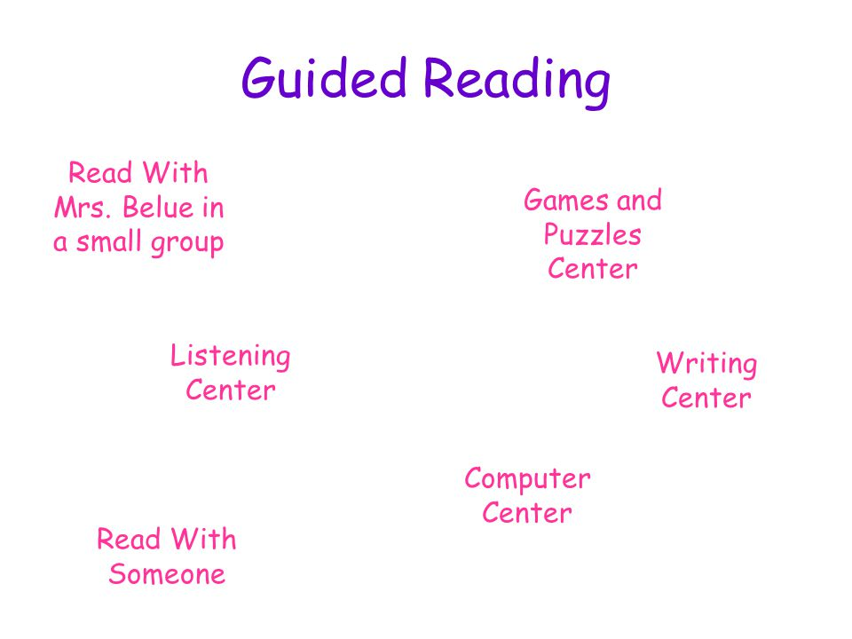 Guided Reading Read With Mrs.