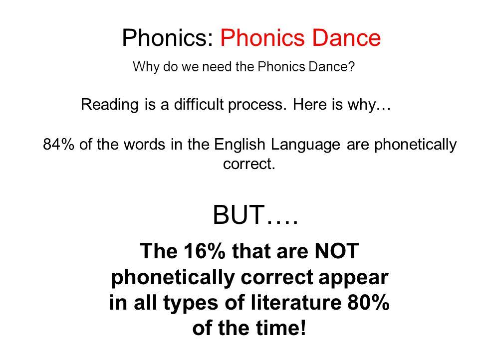 Phonics: Phonics Dance Why do we need the Phonics Dance.