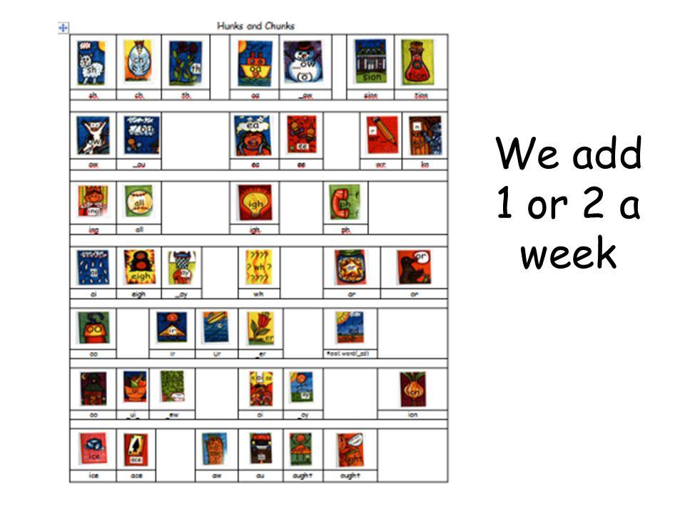 We add 1 or 2 a week