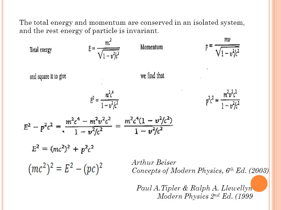 The total energy and momentum are conserved in an isolated system, and the rest energy of particle is invariant. Arthur Beiser Concepts of Modern Phys