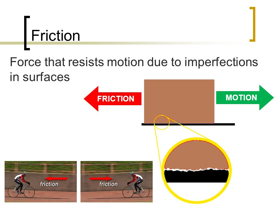 Force that resists motion due to imperfections in surfaces FRICTION MOTION Friction