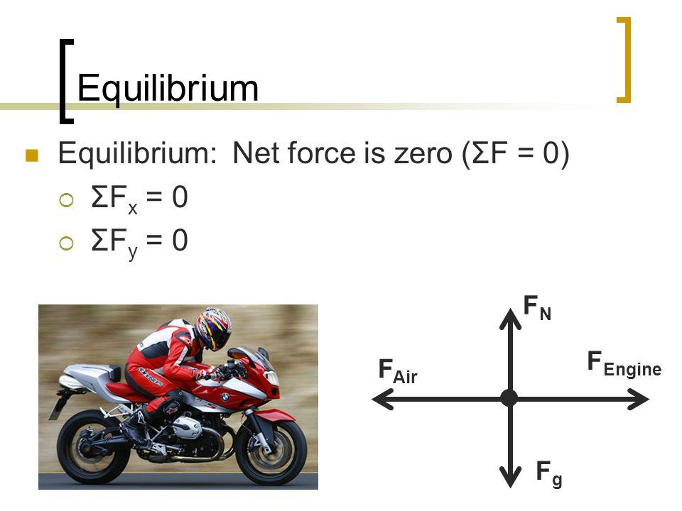 Equilibrium Equilibrium: Net force is zero (ΣF = 0) ΣF x = 0 ΣF y = 0 FNFN FgFg F Air F Engine