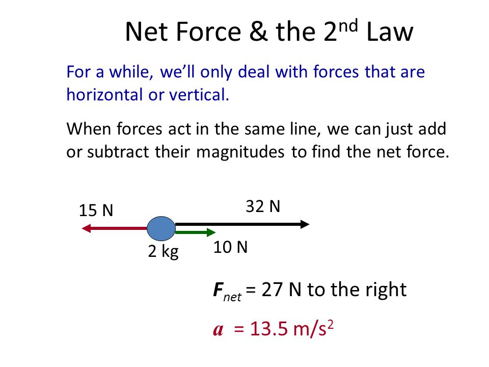 What is Net Force? When more than one force acts on a body, the net force (resultant force) is the vector combination of all the forces, i.e., the net