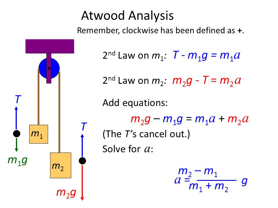 Atwood Device m 1 m 2 m1gm1g T T m2gm2g Assume m 1 < m 2 and that the clockwise direction is +. If the rope & pulley have negligible mass, and if the