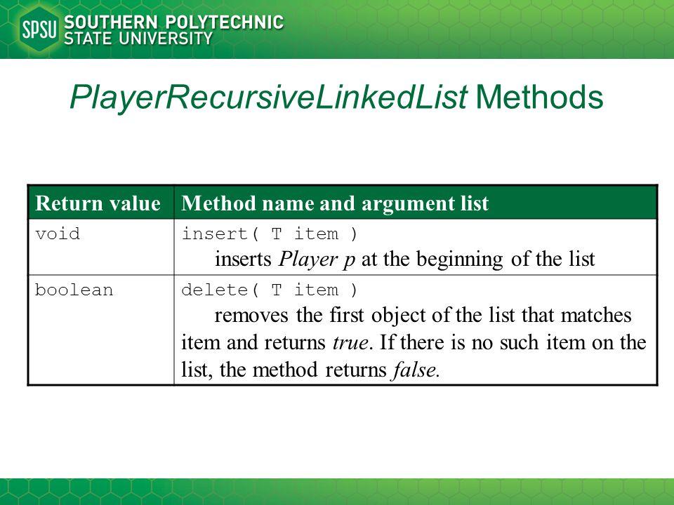 PlayerRecursiveLinkedList Methods Return valueMethod name and argument list voidinsert( T item ) inserts Player p at the beginning of the list boolean