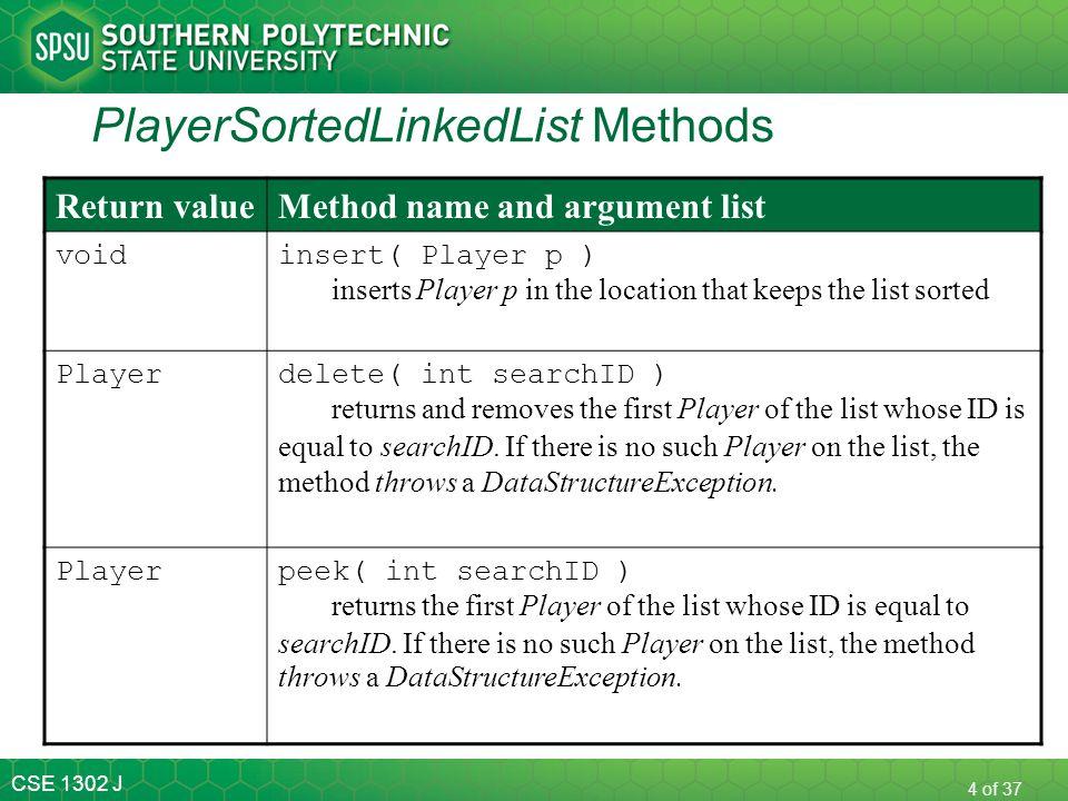 CSE 1302 J 4 of 37 PlayerSortedLinkedList Methods Return valueMethod name and argument list voidinsert( Player p ) inserts Player p in the location th