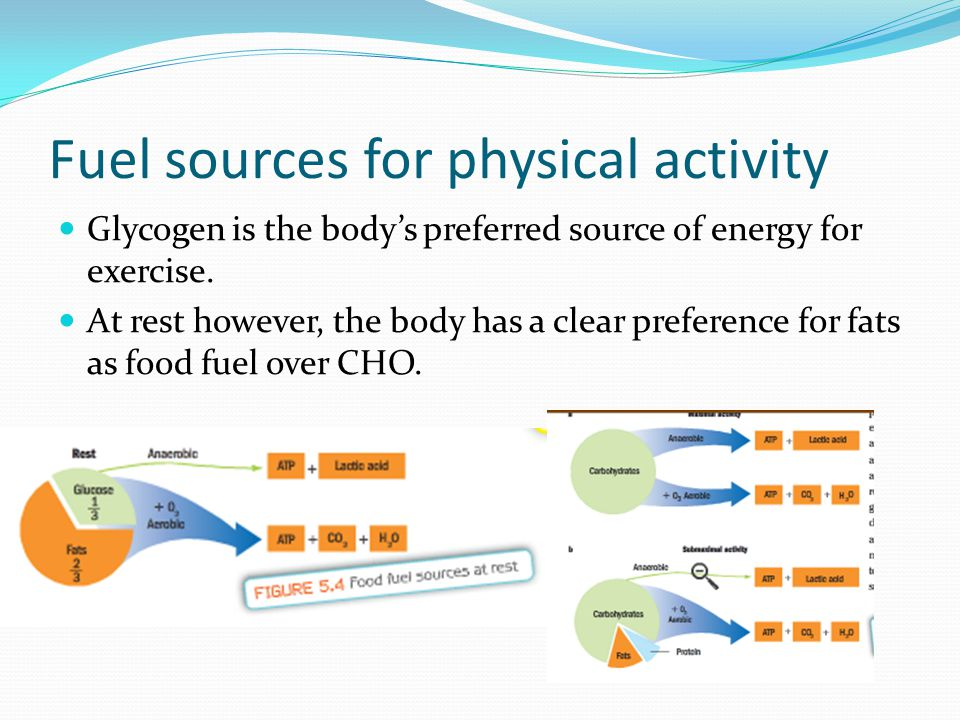 Fuel sources for physical activity Glycogen is the bodys preferred source of energy for exercise. At rest however, the body has a clear preference for