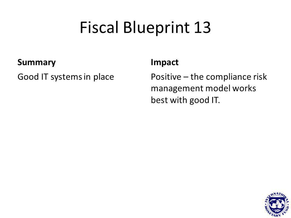 Fiscal Blueprint 13 Summary Good IT systems in place Impact Positive – the compliance risk management model works best with good IT.